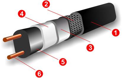 Строение экранированного саморегулирующегося кабеля SAMREG